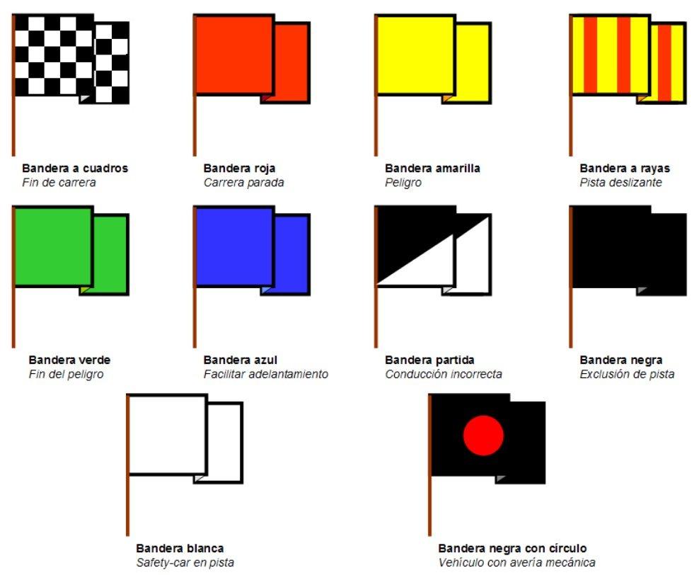 Banderas F1
